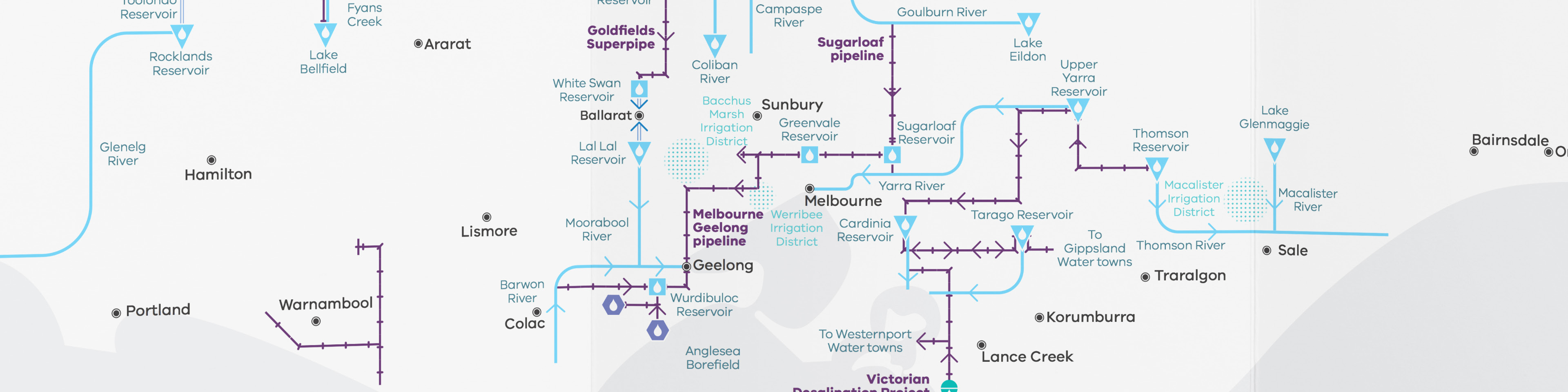 Enhancing Victoria's Water Grid